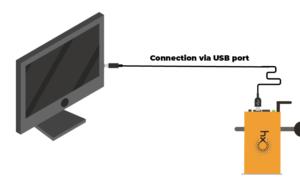 Connection via USB port